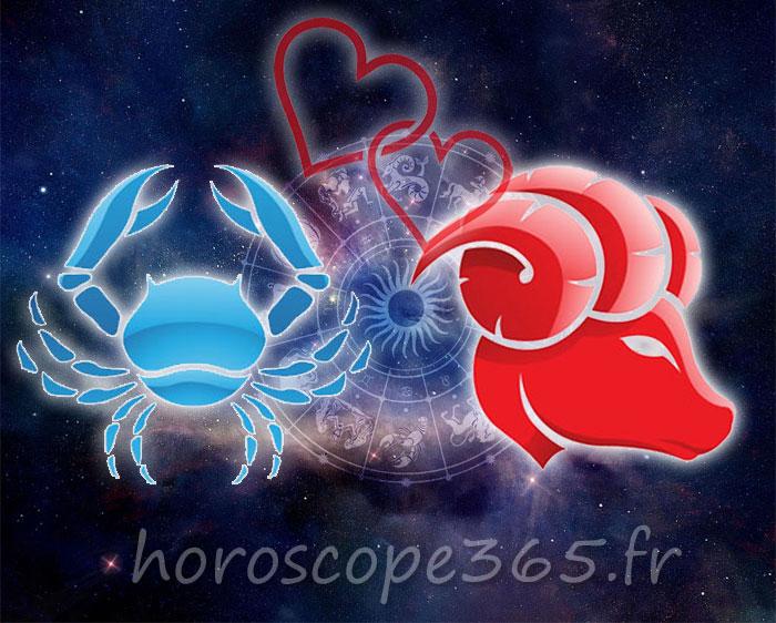 Bélier Cancer horoscope